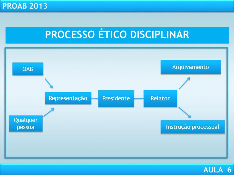 RESPONSABILIDADE CIVIL AULA 1 PROAB 2013 AULA 6 PROCESSO ÉTICO DISCIPLINAR 1ª Fase do Processo Ético: 1 - Representação de qualquer pessoa ou OAB de O