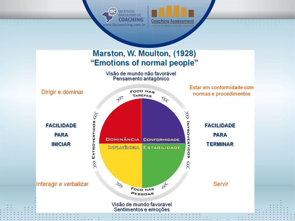 O Sistema Coaching Assessment foi desenvolvido baseado em metodologias comprovadas e amplamente utilizadas em todo o mundo.