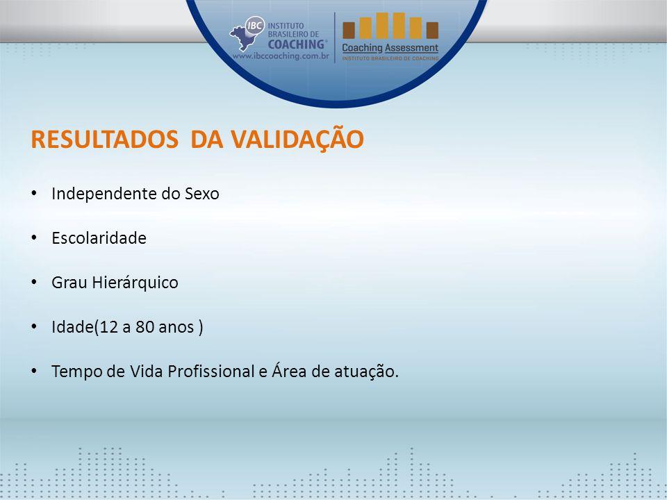Sistema desenvolvido no Brasil considerando o perfil cultural brasileiro, vários outros sistemas são carregados com estatísticas não aplicadas no Brasil.