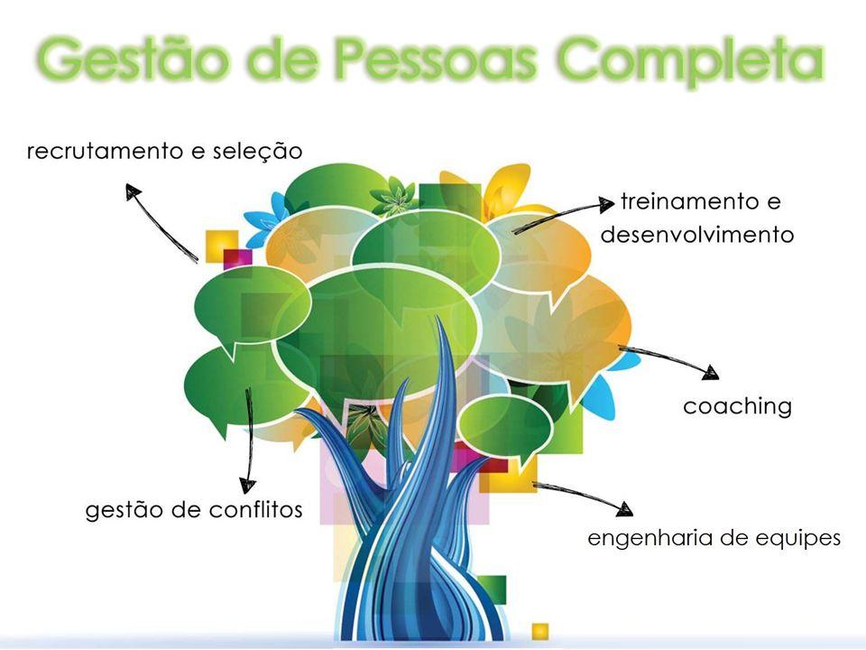 Gestão de Pessoas: entenda como uma pessoa constrói suas regras de trabalho, motivação e conduta, para um melhor gerenciamento Motivação: maximize o compromisso e performance de sua equipe; Gerenciamento de Relações Interpessoais: construa um gerenciamento efetivo de relações interpessoais e profissionais; Conhecimento: Conheça a forma como cada pessoa trabalha e funciona ; Orientação Profissional e carreira: os Insigths gerados pelo relatório motivam o Desenvolvimento das habilidades, promovem a Redução dos Pontos de Melhoria e Potencializam os Pontos Fortes de um profissional; Avaliação e Treinamento: identifique onde a pessoa demanda treinamento para melhorar seu desempenho profissional (tarefa); Engenharia de Equipes: Construa um grupo de trabalho completo utilizando o Coaching Assessment para direcionar o preenchimento de todas as competências necessárias ao grupo; Processo de Coaching: Auxilia no Processo de Investigação, Reflexão, Conscientização e Auto Conhecimento.