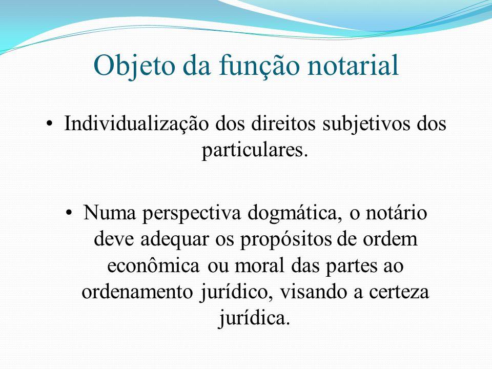 Objeto da função notarial Individualização dos direitos subjetivos dos particulares. Numa perspectiva dogmática, o notário deve adequar os propósitos