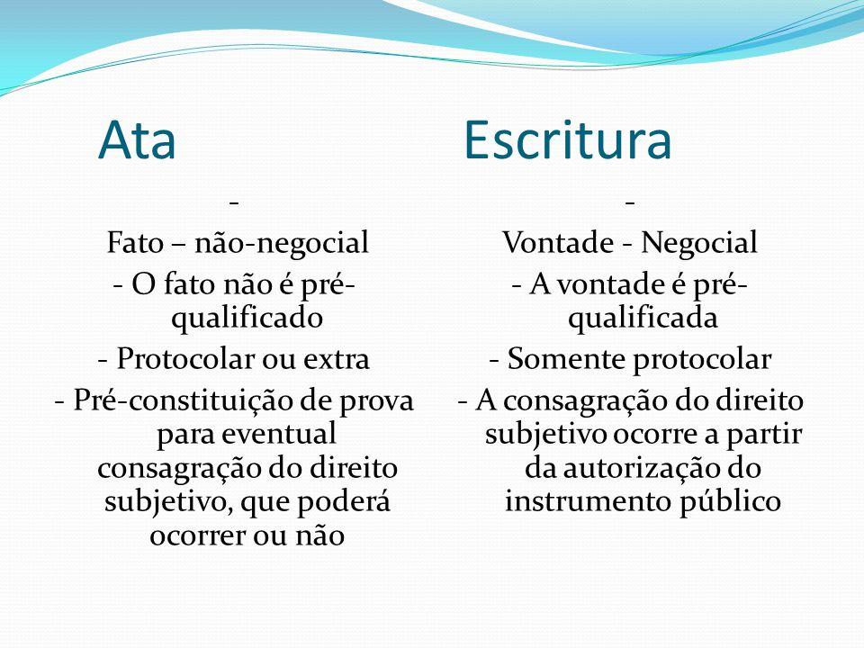 Ata Escritura - Fato – não-negocial - O fato não é pré- qualificado - Protocolar ou extra - Pré-constituição de prova para eventual consagração do dir