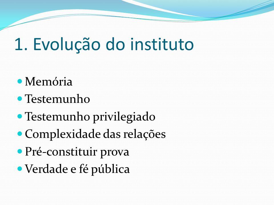 1. Evolução do instituto Memória Testemunho Testemunho privilegiado Complexidade das relações Pré-constituir prova Verdade e fé pública