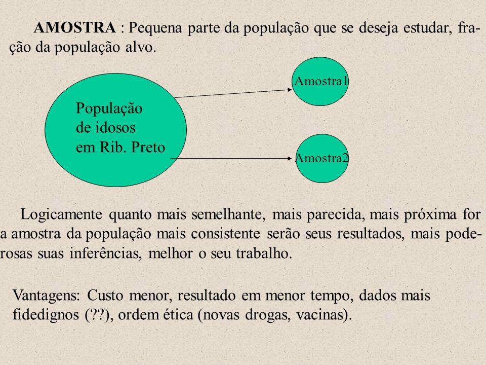 AMOSTRA : Pequena parte da população que se deseja estudar, fra- ção da população alvo.