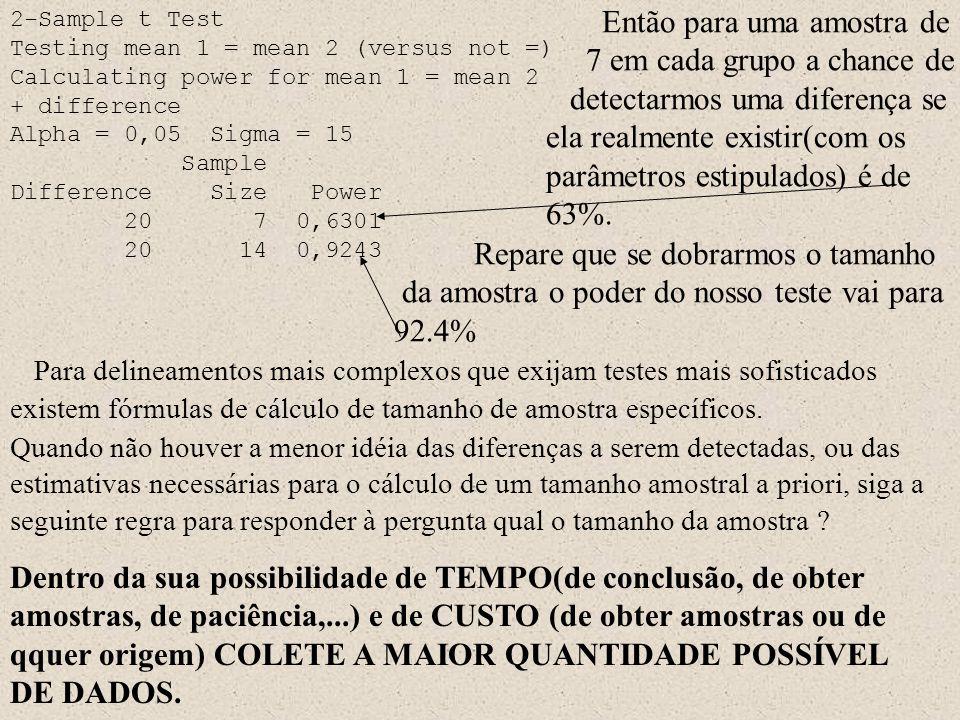 Nos estudos prospectivos, pode-se calcular um tamanho de amostra apropriado, com poder de teste controlado.