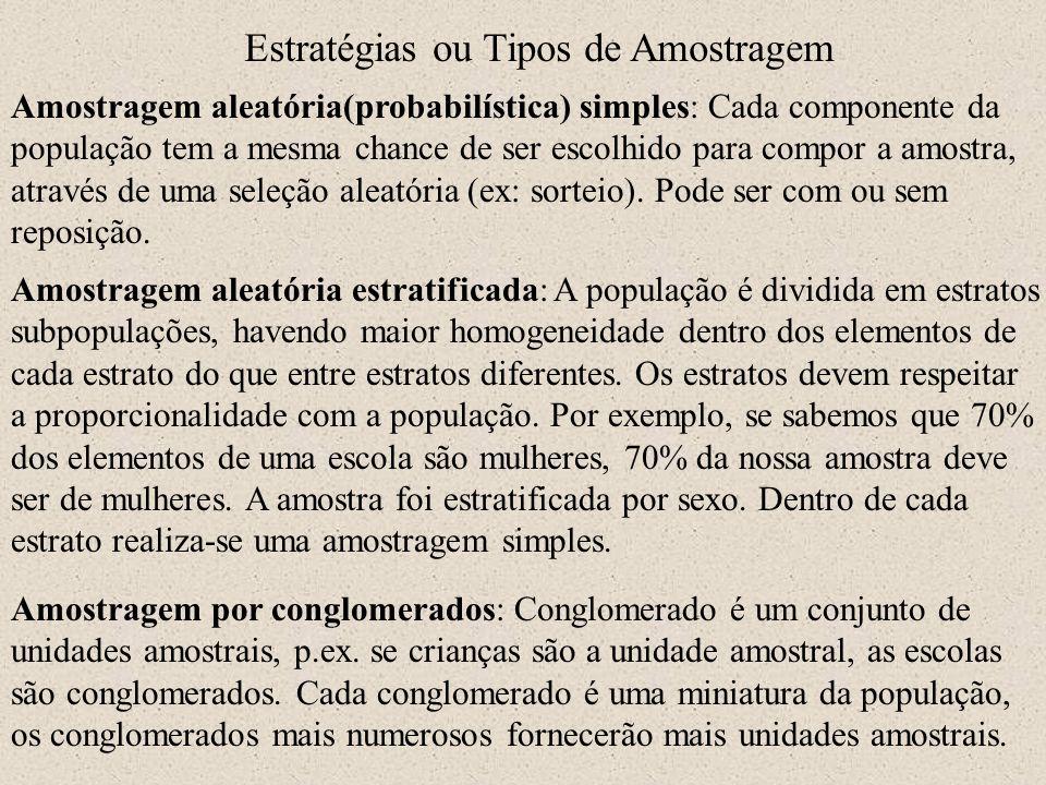 Estratégias ou Tipos de Amostragem Amostragem aleatória(probabilística) simples: Cada componente da população tem a mesma chance de ser escolhido para compor a amostra, através de uma seleção aleatória (ex: sorteio).