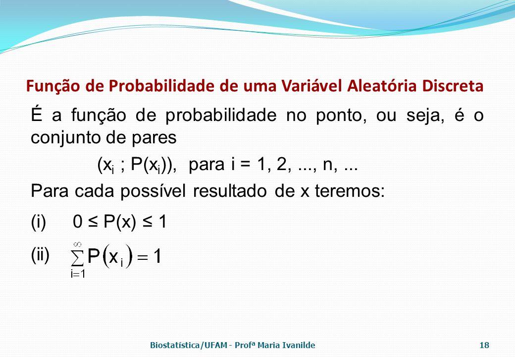Função de Probabilidade de uma Variável Aleatória Discreta É a função de probabilidade no ponto, ou seja, é o conjunto de pares (x i ; P(x i )), para