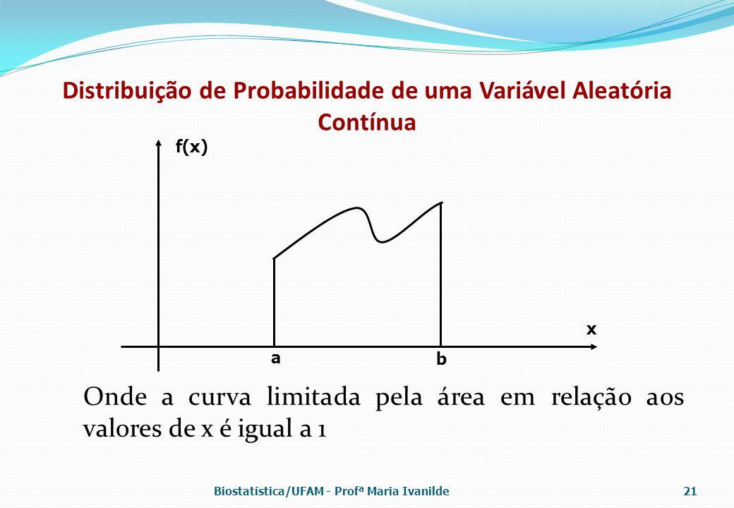 Distribuição de Probabilidade de uma Variável Aleatória Contínua Onde a curva limitada pela área em relação aos valores de x é igual a 1 f(x) x a b Bi