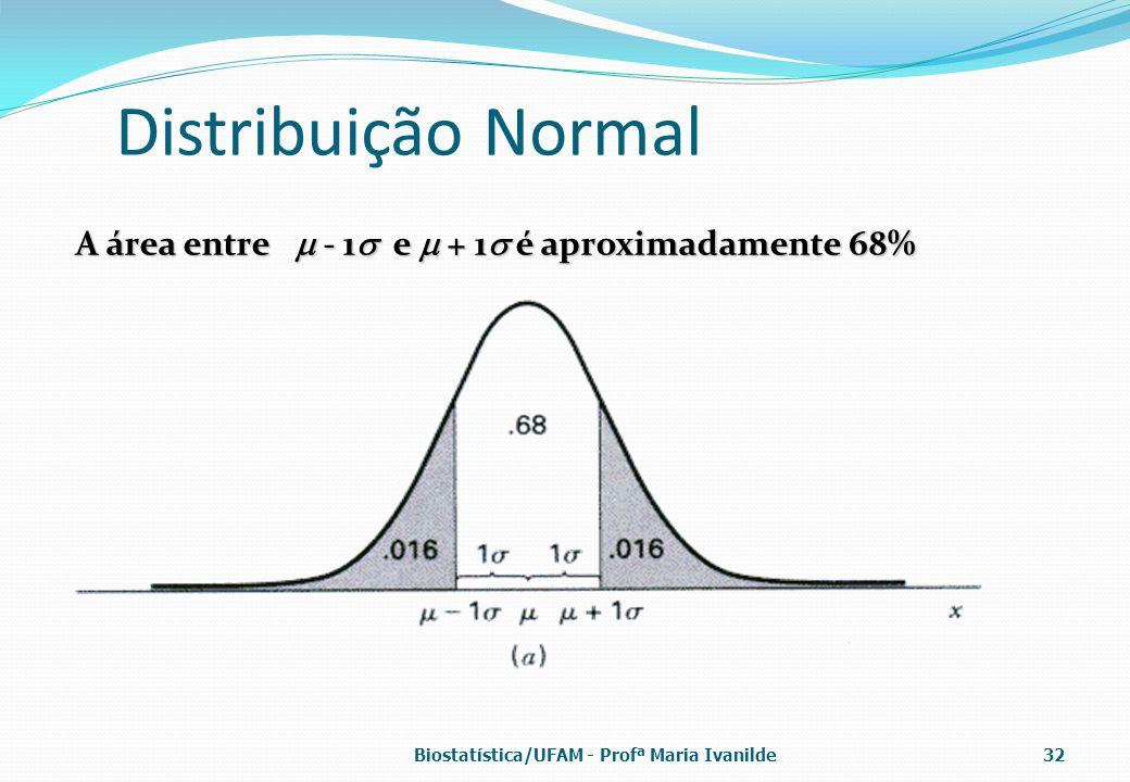 Distribuição Normal A área entre  - 1  e  + 1  é aproximadamente 68% Biostatística/UFAM - Profª Maria Ivanilde32
