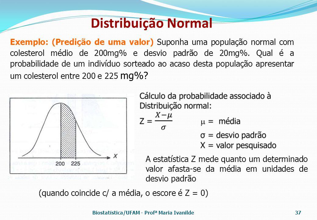 Distribuição Normal Exemplo: (Predição de uma valor) Suponha uma população normal com colesterol médio de 200mg% e desvio padrão de 20mg%. Qual é a pr
