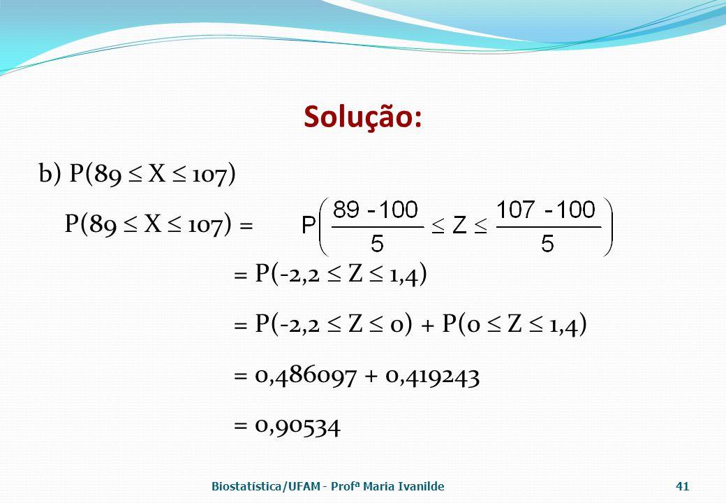 Solução: b) P(89  X  107) P(89  X  107) = = P(-2,2  Z  1,4) = P(-2,2  Z  0) + P(0  Z  1,4) = 0,486097 + 0,419243 = 0,90534 Biostatística/UFA