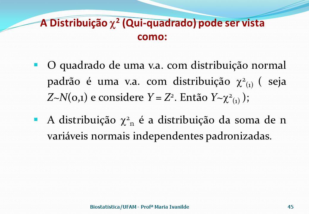 A Distribuição  2 (Qui-quadrado) pode ser vista como:  O quadrado de uma v.a. com distribuição normal padrão é uma v.a. com distribuição  2 (1) ( s