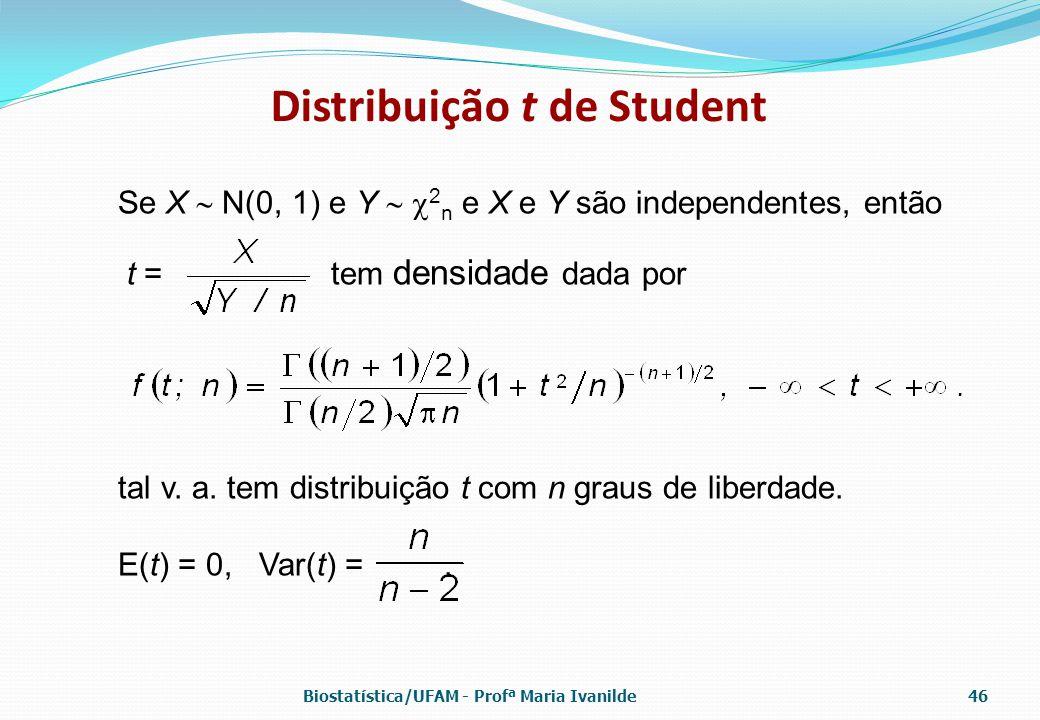 Se X  N(0, 1) e Y   2 n e X e Y são independentes, então t = tem densidade dada por tal v. a. tem distribuição t com n graus de liberdade. E(t) = 0