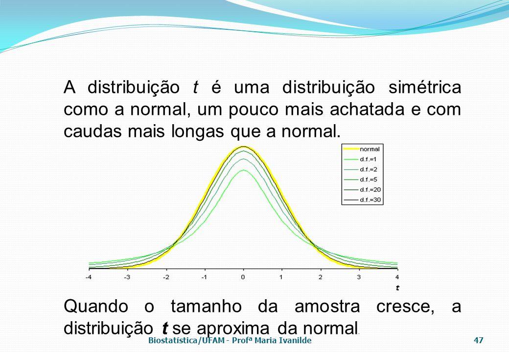 A distribuição t é uma distribuição simétrica como a normal, um pouco mais achatada e com caudas mais longas que a normal. Quando o tamanho da amostra