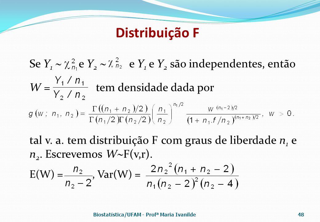 Distribuição F Se Y 1  e Y 2  e Y 1 e Y 2 são independentes, então W = tem densidade dada por tal v. a. tem distribuição F com graus de liberdade n