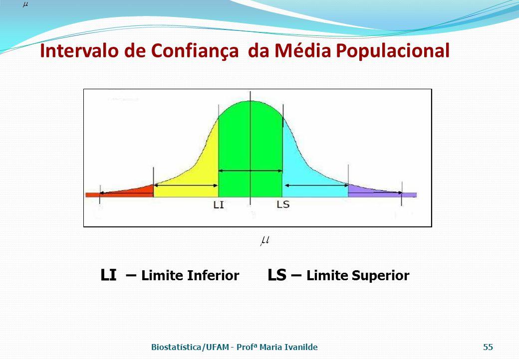 Intervalo de Confiança da Média Populacional LI – Limite Inferior LS – Limite Superior Biostatística/UFAM - Profª Maria Ivanilde55