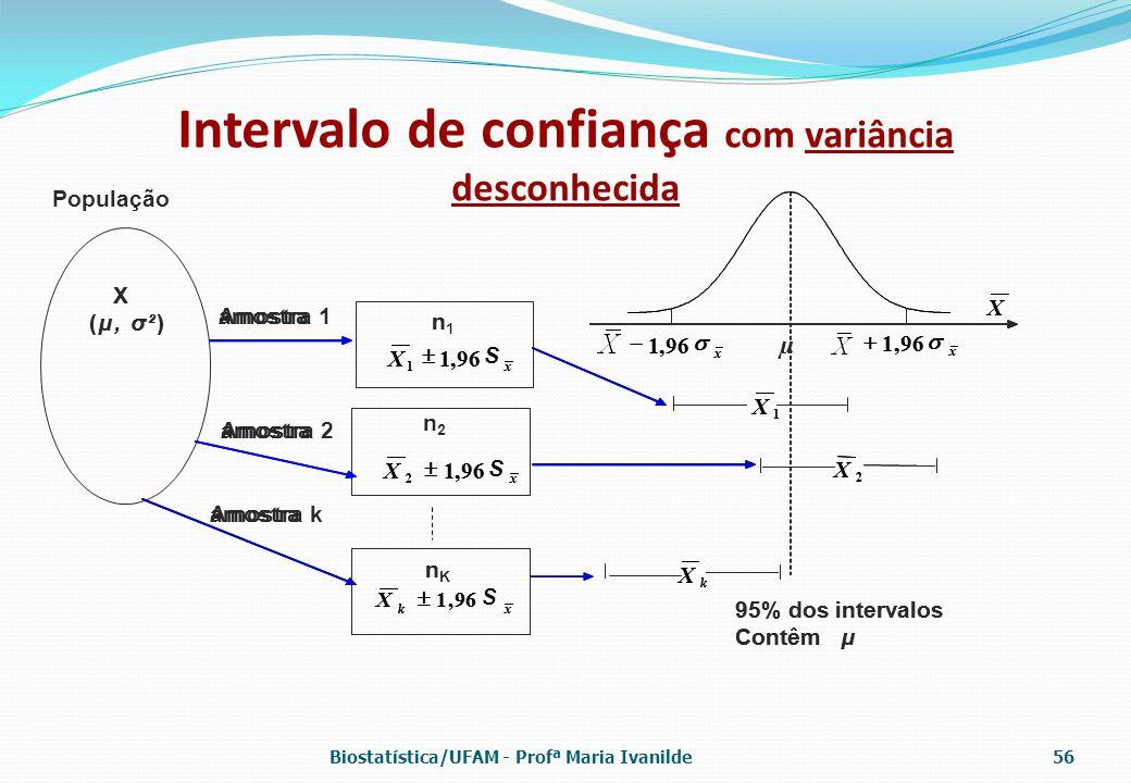 Intervalo de confiança com variância desconhecida Biostatística/UFAM - Profª Maria Ivanilde56