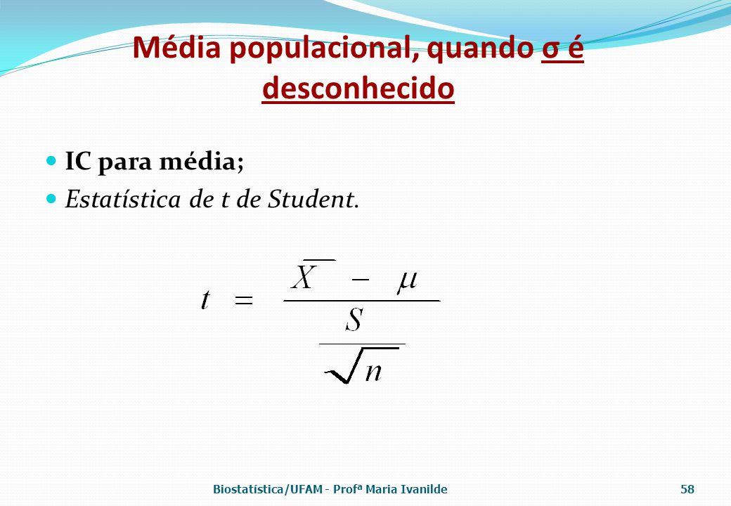 Média populacional, quando σ é desconhecido IC para média; Estatística de t de Student. Biostatística/UFAM - Profª Maria Ivanilde58
