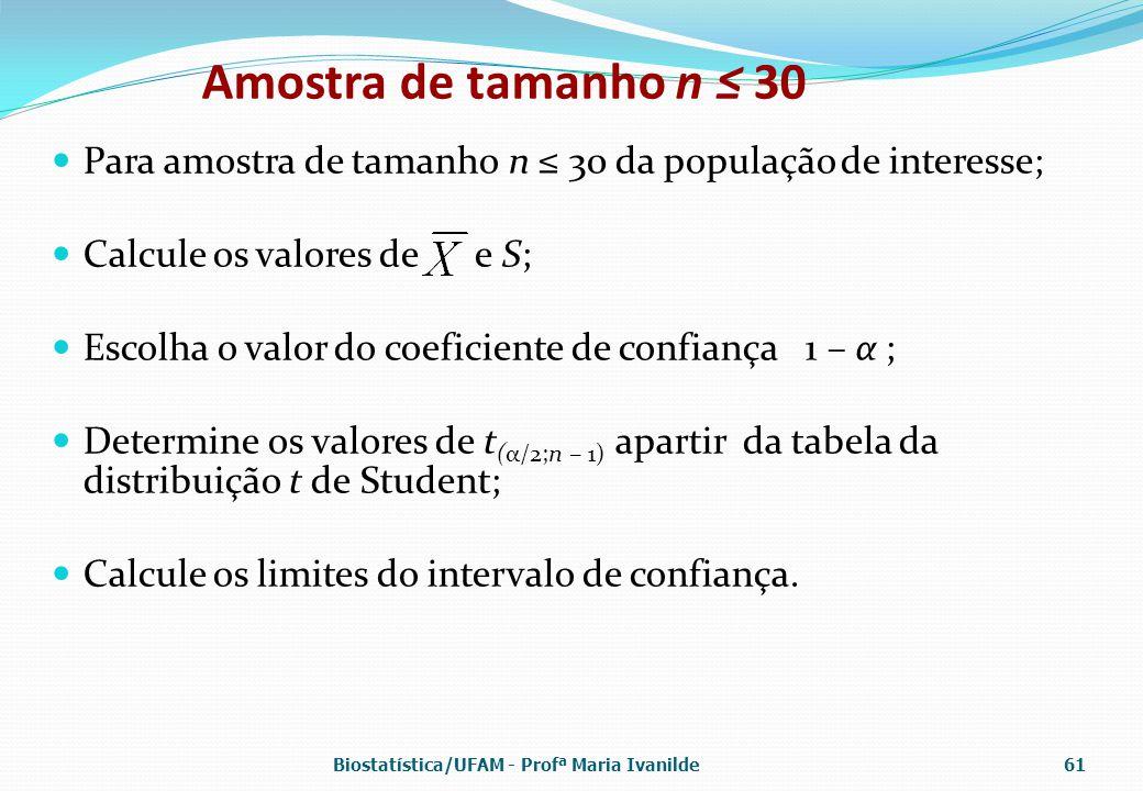 Amostra de tamanho n ≤ 30 Para amostra de tamanho n ≤ 30 da população de interesse; Calcule os valores de e S; Escolha o valor do coeficiente de confi
