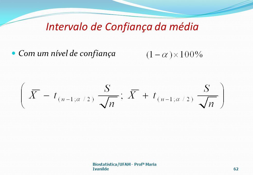 Intervalo de Confiança da média Com um nível de confiança Biostatística/UFAM - Profª Maria Ivanilde62