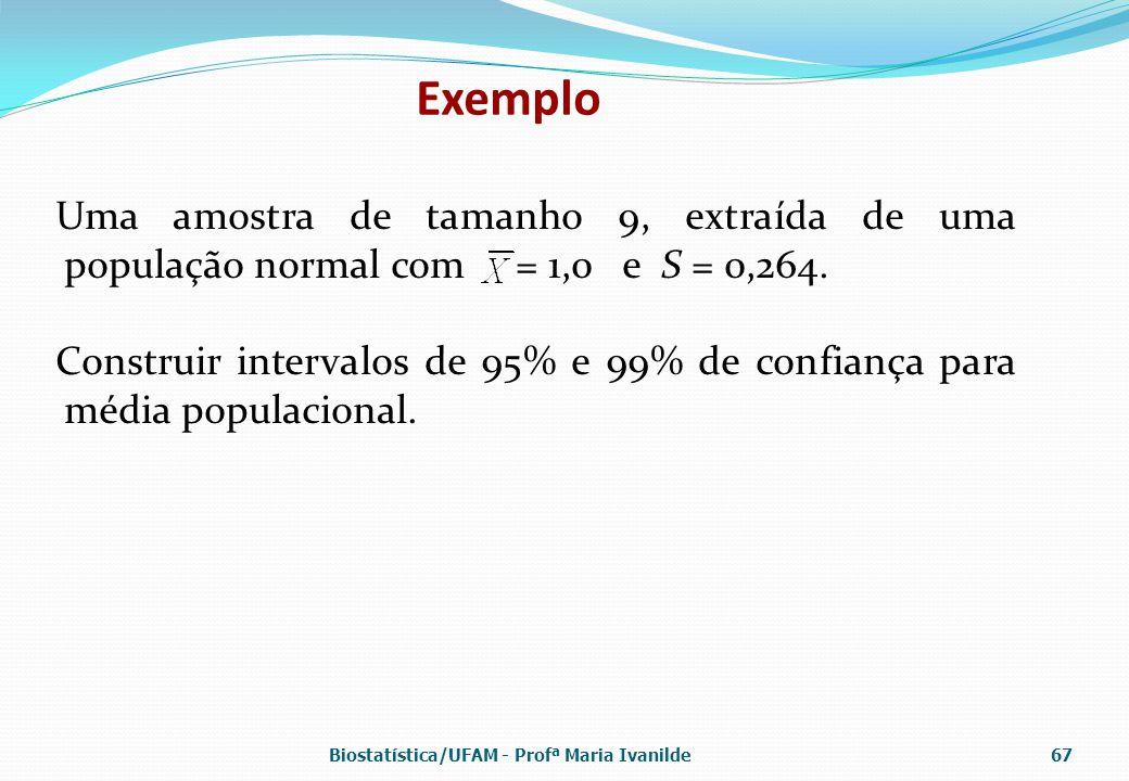 Exemplo Uma amostra de tamanho 9, extraída de uma população normal com = 1,0 e S = 0,264. Construir intervalos de 95% e 99% de confiança para média po