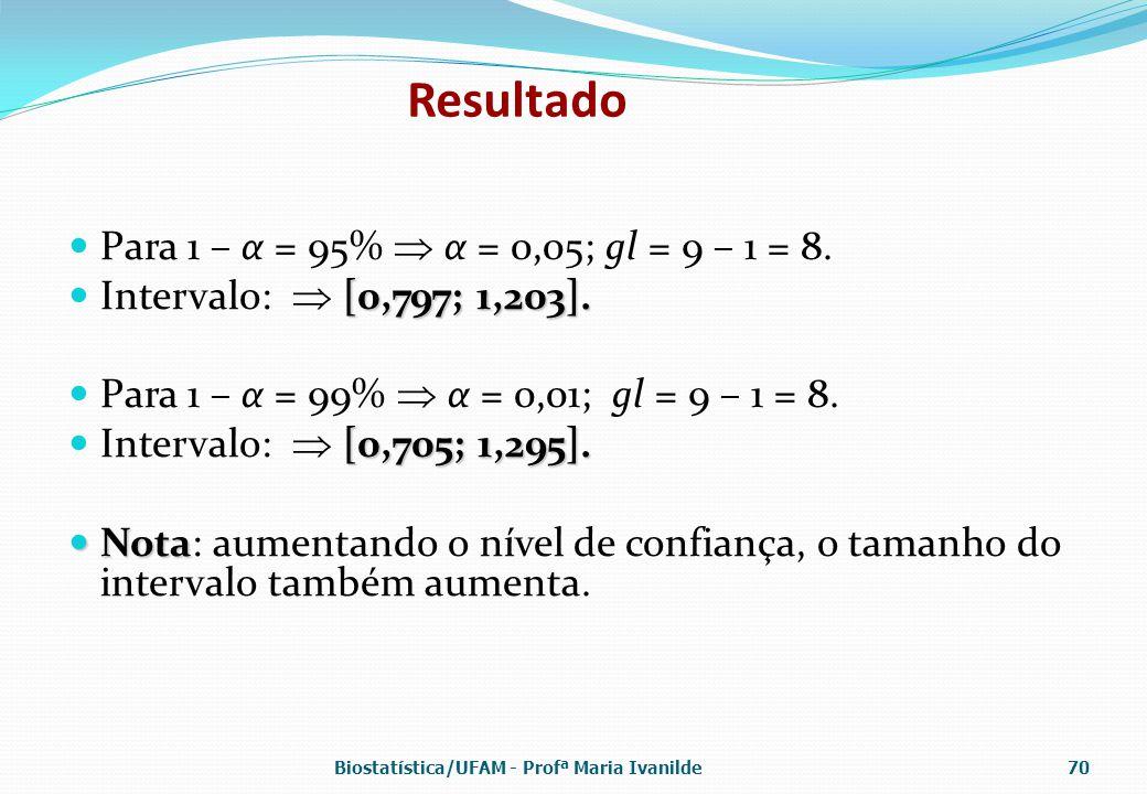 Resultado Para 1 – α = 95%  α = 0,05; gl = 9 – 1 = 8. [0,797; 1,203]. Intervalo:  [0,797; 1,203]. Para 1 – α = 99%  α = 0,01; gl = 9 – 1 = 8. [0,70