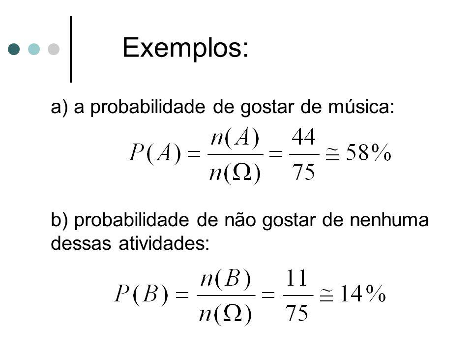 a) a probabilidade de gostar de música: b) probabilidade de não gostar de nenhuma dessas atividades: Exemplos: