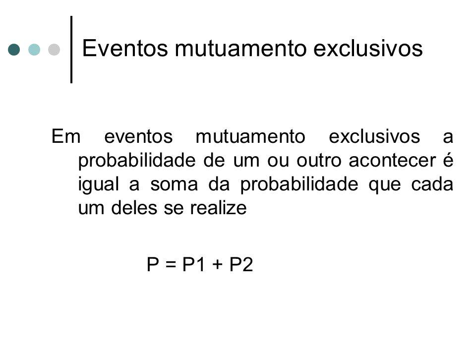 Em eventos mutuamento exclusivos a probabilidade de um ou outro acontecer é igual a soma da probabilidade que cada um deles se realize P = P1 + P2 Eve