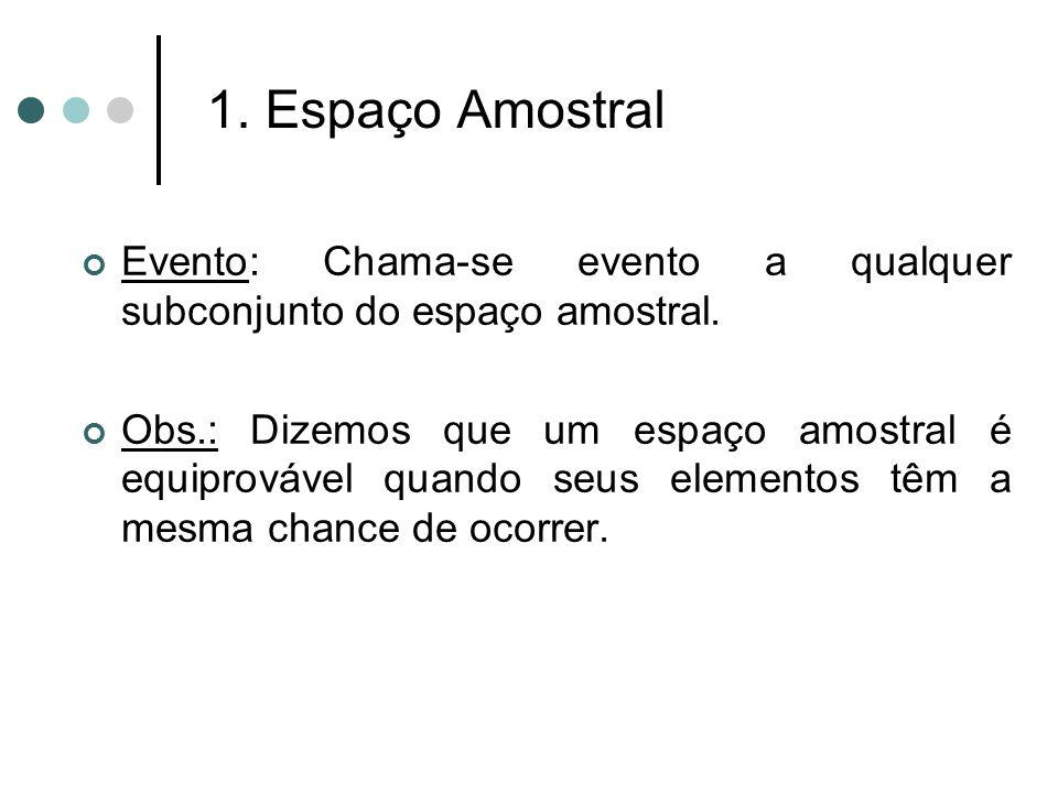 1. Espaço Amostral Evento: Chama-se evento a qualquer subconjunto do espaço amostral. Obs.: Dizemos que um espaço amostral é equiprovável quando seus