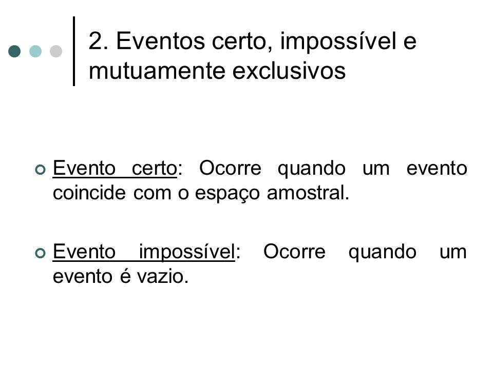 2. Eventos certo, impossível e mutuamente exclusivos Evento certo: Ocorre quando um evento coincide com o espaço amostral. Evento impossível: Ocorre q