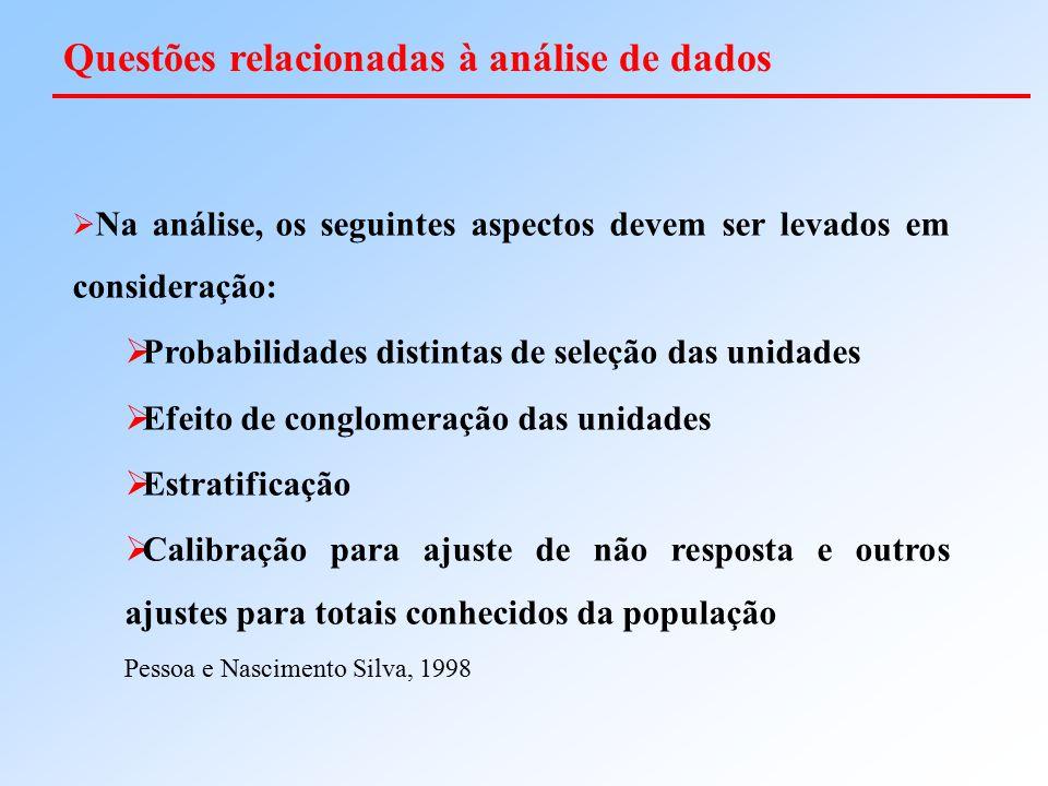  Na análise, os seguintes aspectos devem ser levados em consideração:  Probabilidades distintas de seleção das unidades  Efeito de conglomeração da