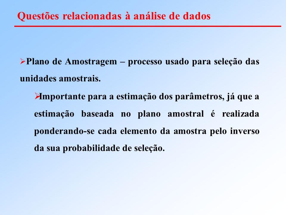  Plano de Amostragem – processo usado para seleção das unidades amostrais.  Importante para a estimação dos parâmetros, já que a estimação baseada n