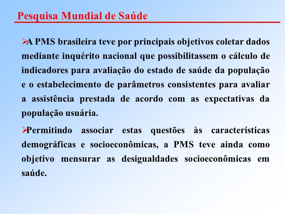  A PMS brasileira teve por principais objetivos coletar dados mediante inquérito nacional que possibilitassem o cálculo de indicadores para avaliação