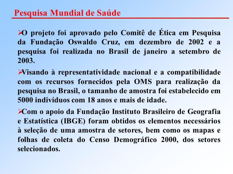  O projeto foi aprovado pelo Comitê de Ética em Pesquisa da Fundação Oswaldo Cruz, em dezembro de 2002 e a pesquisa foi realizada no Brasil de janeir