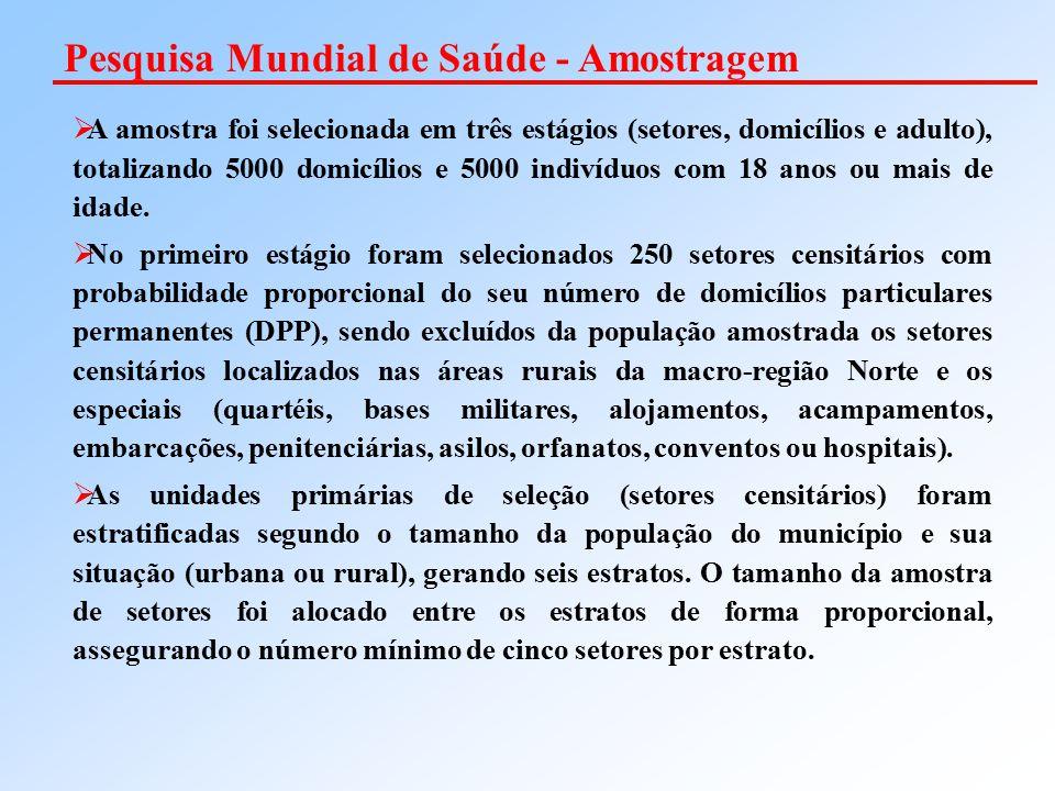 A amostra foi selecionada em três estágios (setores, domicílios e adulto), totalizando 5000 domicílios e 5000 indivíduos com 18 anos ou mais de idad