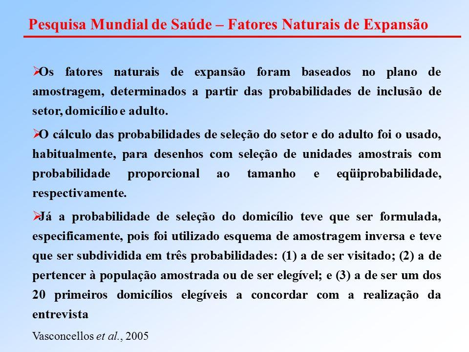  Os fatores naturais de expansão foram baseados no plano de amostragem, determinados a partir das probabilidades de inclusão de setor, domicílio e ad