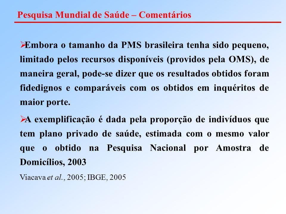  Embora o tamanho da PMS brasileira tenha sido pequeno, limitado pelos recursos disponíveis (providos pela OMS), de maneira geral, pode-se dizer que
