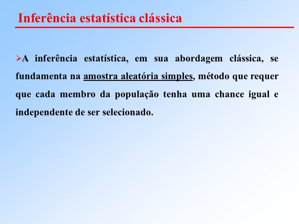  A inferência estatística, em sua abordagem clássica, se fundamenta na amostra aleatória simples, método que requer que cada membro da população tenh