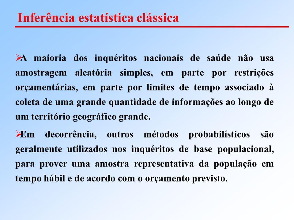  A combinação de vários métodos probabilísticos de amostragem para seleção de uma amostra representativa da população é chamada de desenho complexo de amostragem.
