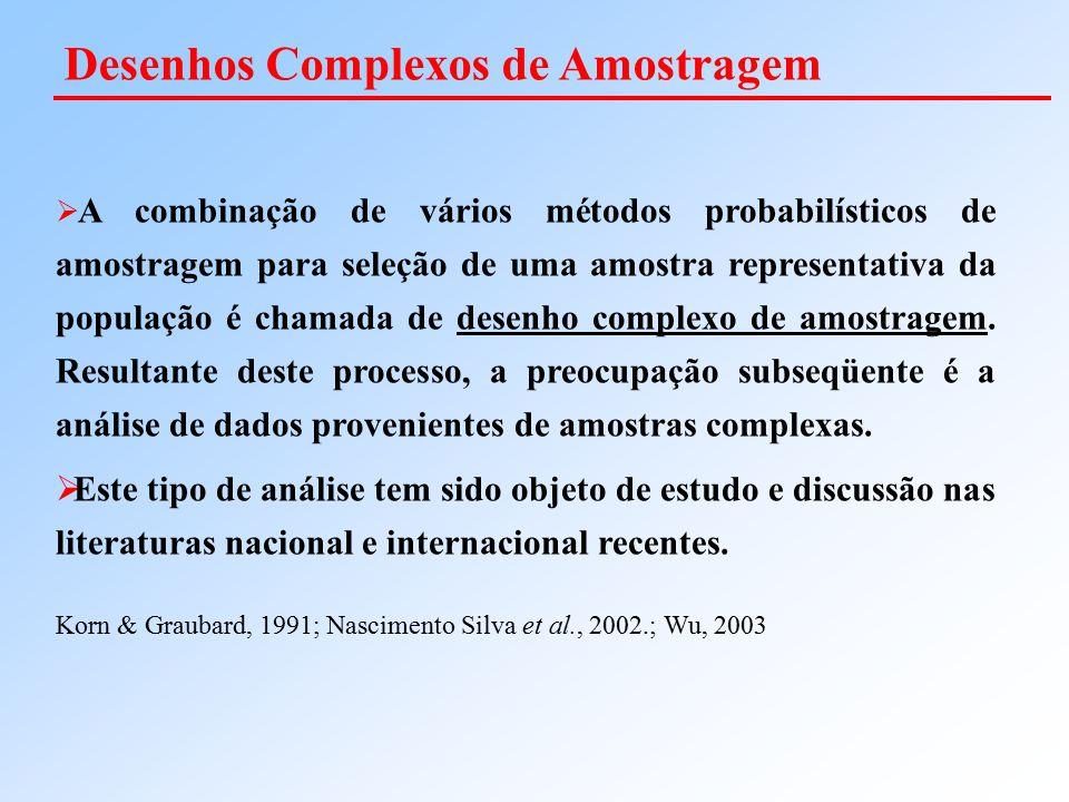  A combinação de vários métodos probabilísticos de amostragem para seleção de uma amostra representativa da população é chamada de desenho complexo d