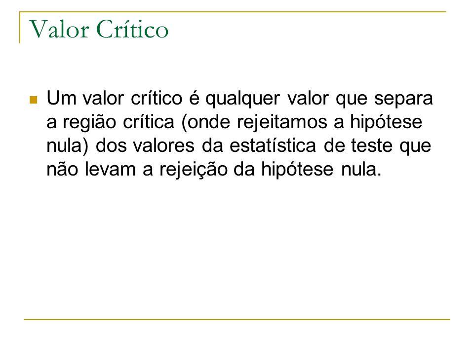 Valor Crítico Um valor crítico é qualquer valor que separa a região crítica (onde rejeitamos a hipótese nula) dos valores da estatística de teste que