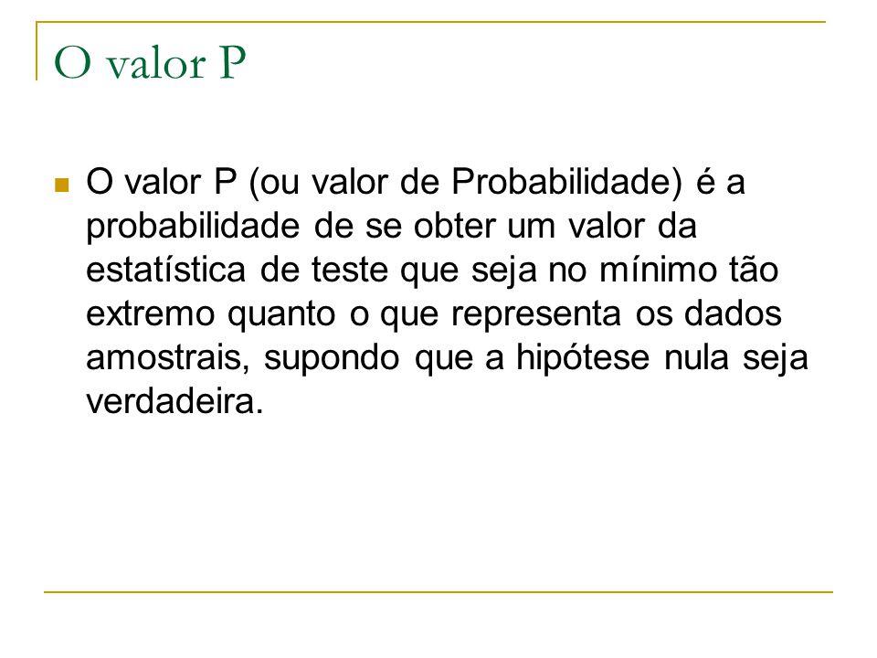 O valor P O valor P (ou valor de Probabilidade) é a probabilidade de se obter um valor da estatística de teste que seja no mínimo tão extremo quanto o