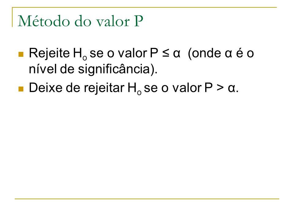 Método do valor P Rejeite H o se o valor P ≤ α (onde α é o nível de significância). Deixe de rejeitar H o se o valor P > α.
