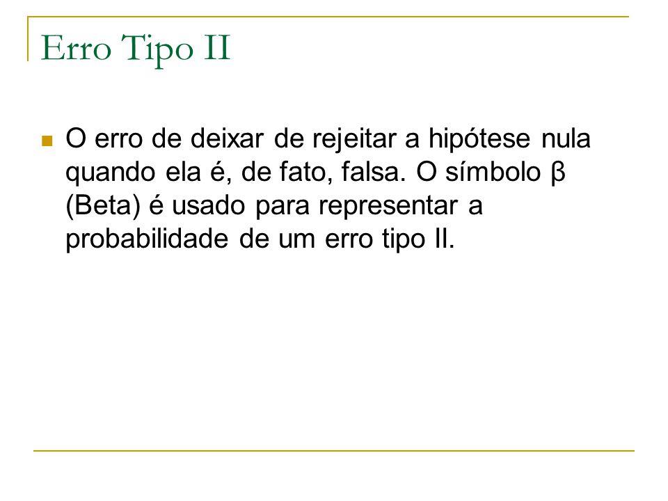 Erro Tipo II O erro de deixar de rejeitar a hipótese nula quando ela é, de fato, falsa. O símbolo β (Beta) é usado para representar a probabilidade de