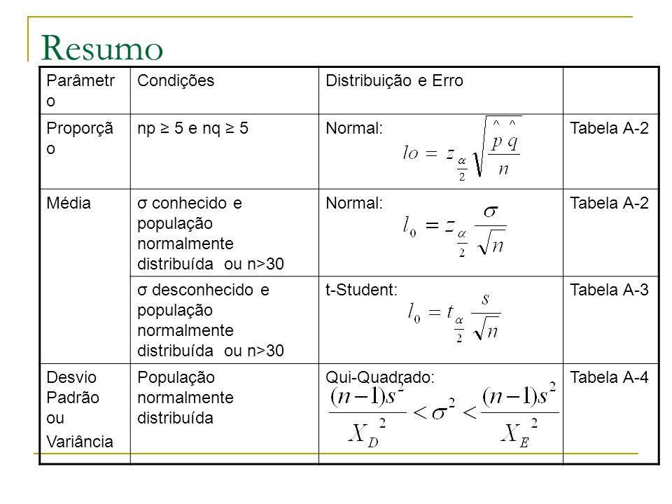 Resumo Parâmetr o CondiçõesDistribuição e Erro Proporçã o np ≥ 5 e nq ≥ 5Normal:Tabela A-2 Médiaσ conhecido e população normalmente distribuída ou n>3