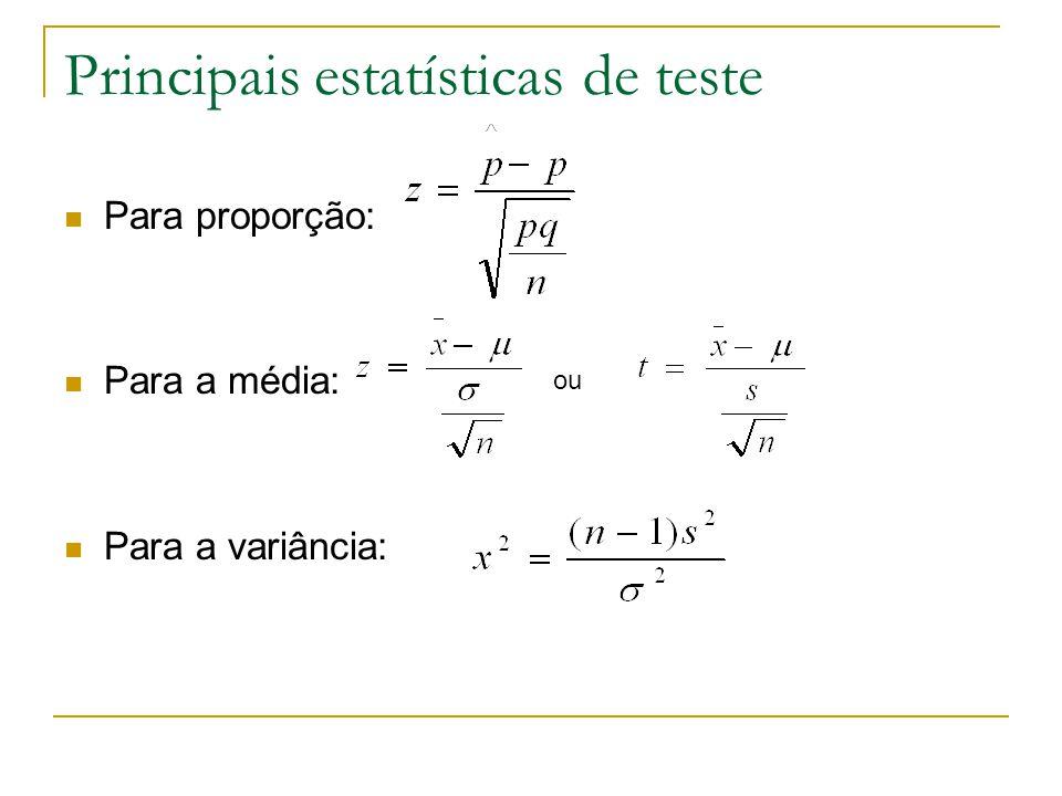 Principais estatísticas de teste Para proporção: Para a média: Para a variância: ou