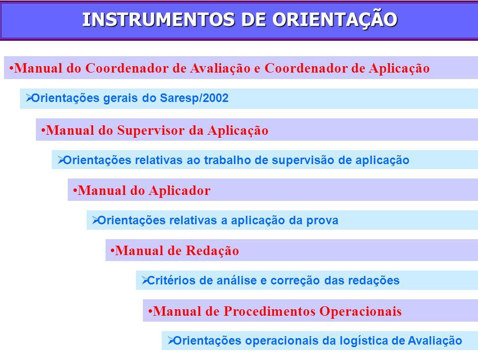 INSTRUMENTOS DE ORIENTAÇÃO Manual do Coordenador de Avaliação e Coordenador de Aplicação   Orientações gerais do Saresp/2002 Manual do Supervisor da