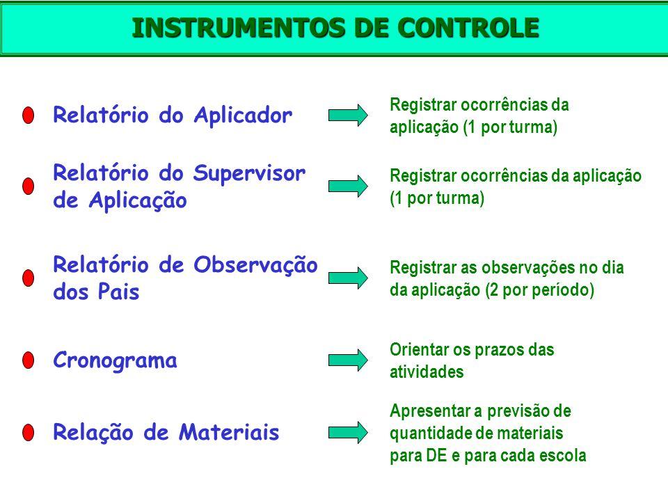 Registrar ocorrências da aplicação (1 por turma) Relatório do Aplicador INSTRUMENTOS DE CONTROLE Relatório do Supervisor de Aplicação Relatório de Obs