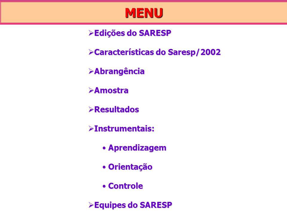  Edições do SARESP  Características do Saresp/2002  Abrangência  Amostra  Resultados  Instrumentais: Aprendizagem Aprendizagem Orientação Orient