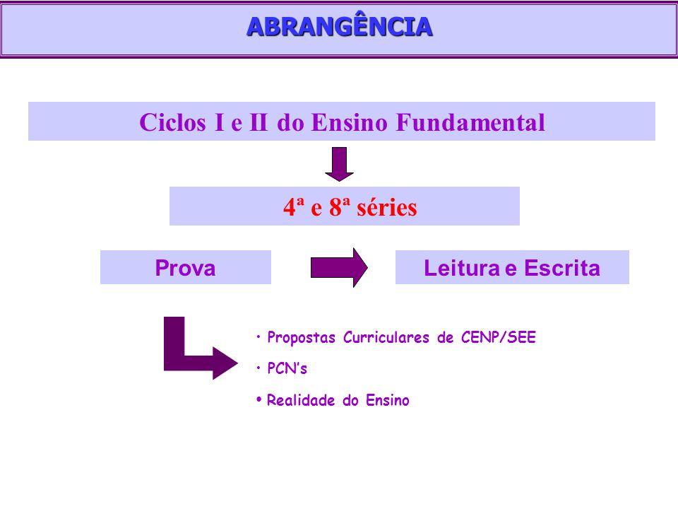 ABRANGÊNCIA Ciclos I e II do Ensino Fundamental 4ª e 8ª séries ProvaLeitura e Escrita PCN's Propostas Curriculares de CENP/SEE Realidade do Ensino